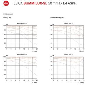 Summiluxsl50mmasph_f14