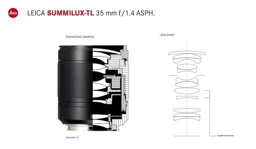 Sumitl-1